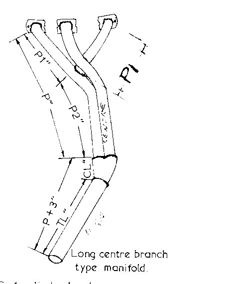 Exhaust Length,exhaust pipe,induction